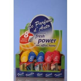Освежитель воздуха жидкий парфюм Paloma 5мл для а/м